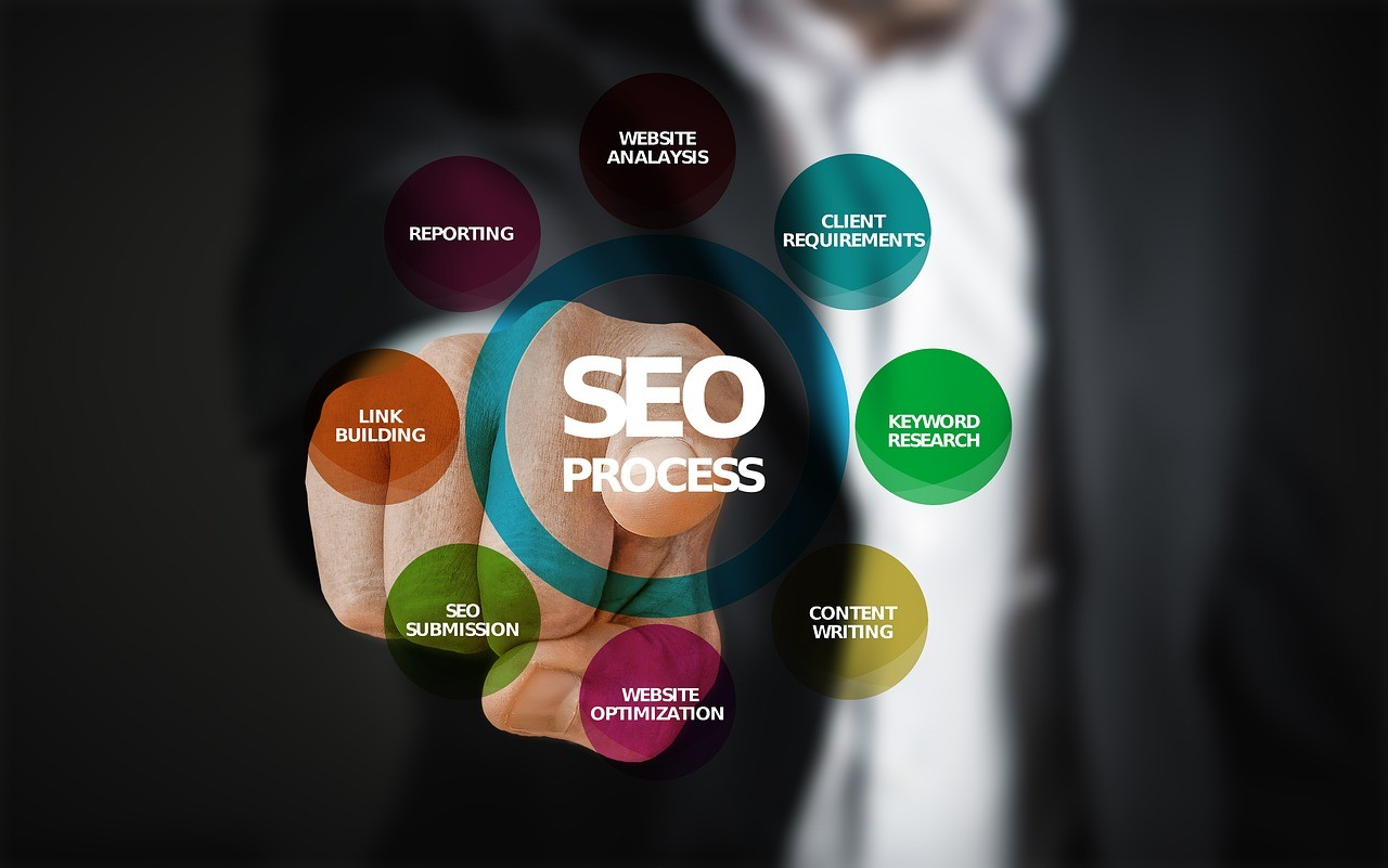 Platinum Search engine optimization for your Optimization Needs