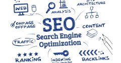 Why You Need To Learn Search engine optimization